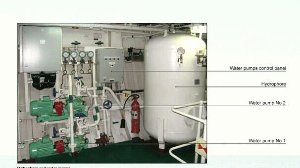 reducing freshwater consumption onboard ship
