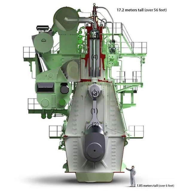 Unique Problem Experienced on Man B&W Engine – Marine engineers