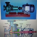 How to overhaul and operate marine centrifugal pump