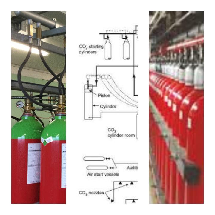 Ship CO2 Extinguishing System