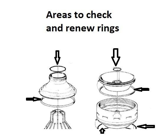 separator Sealing rings for Alfa Laval purifier