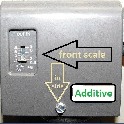 additive type controller or pressure switch
