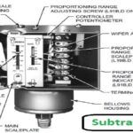 How to Properly Adjust boiler steam pressure controller for auto operation