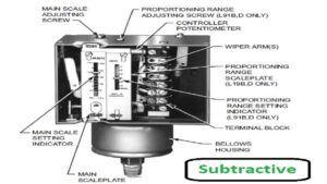 adjust boiler steam pressure controller